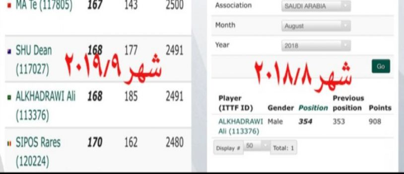الخضراوي وابو شليبي يقفزان في التصنيف العالمي (ITTF)