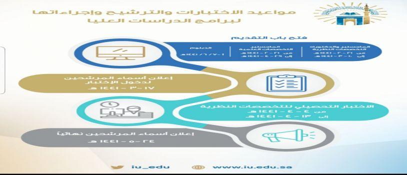 فتح باب القبول في 52 برنامجًا للدراسات العليا بالجامعة الإسلامية الأحد المقبل